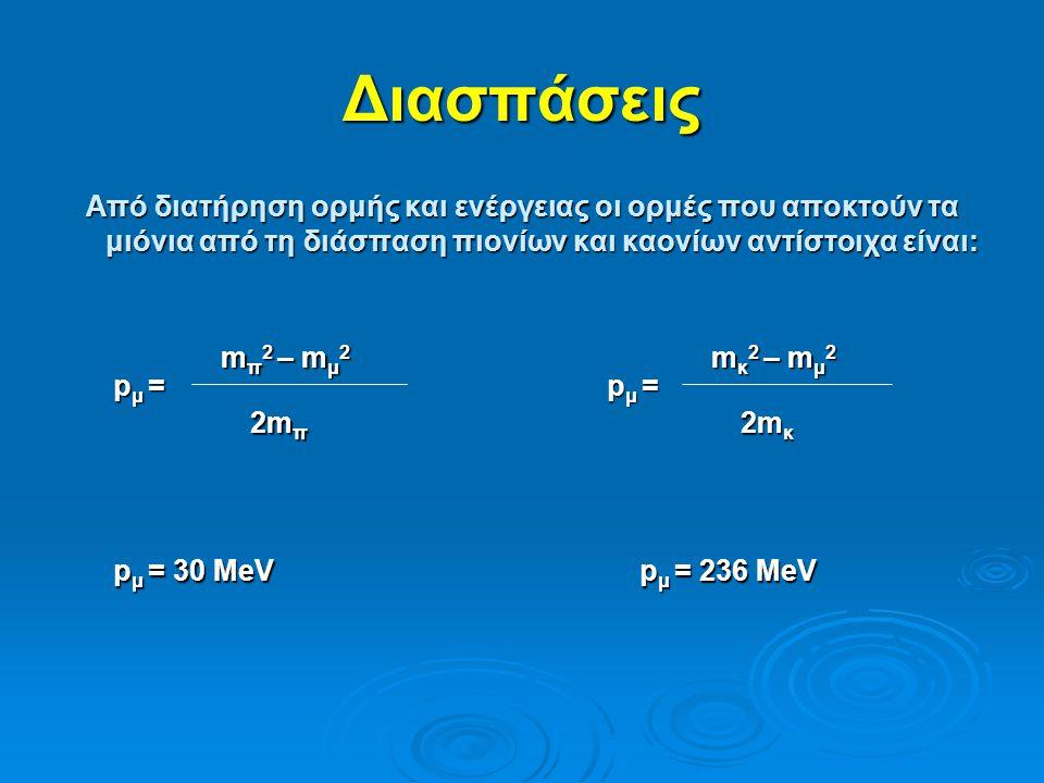 Διασπάσεις Από διατήρηση ορμής και ενέργειας οι ορμές που αποκτούν τα μιόνια από τη διάσπαση πιονίων και καονίων αντίστοιχα είναι: pμ =pμ =pμ =pμ = m π 2 – m μ 2 2mπ2mπ2mπ2mπ pμ =pμ =pμ =pμ = m κ 2 – m μ 2 2mκ2mκ2mκ2mκ p μ = 30 ΜeV p μ = 236 ΜeV