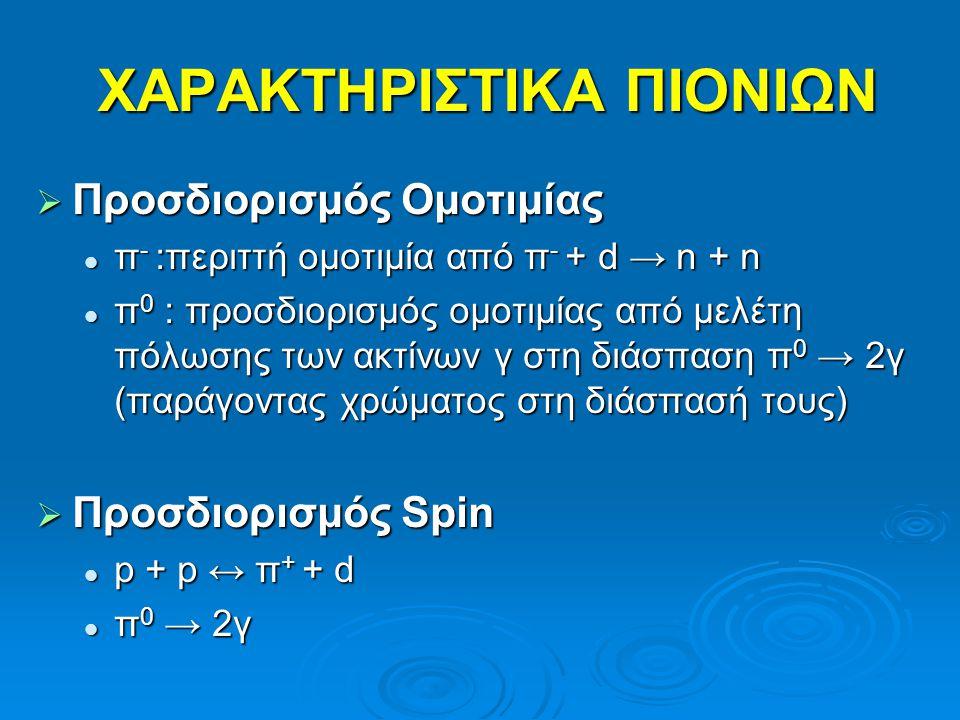 ΧΑΡΑΚΤΗΡΙΣΤΙΚΑ ΠΙΟΝΙΩΝ  Προσδιορισμός Ομοτιμίας π - :περιττή ομοτιμία από π - + d → n + n π - :περιττή ομοτιμία από π - + d → n + n π 0 : προσδιορισμός ομοτιμίας από μελέτη πόλωσης των ακτίνων γ στη διάσπαση π 0 → 2γ (παράγοντας χρώματος στη διάσπασή τους) π 0 : προσδιορισμός ομοτιμίας από μελέτη πόλωσης των ακτίνων γ στη διάσπαση π 0 → 2γ (παράγοντας χρώματος στη διάσπασή τους)  Προσδιορισμός Spin p + p ↔ π + + d p + p ↔ π + + d π 0 → 2γ π 0 → 2γ