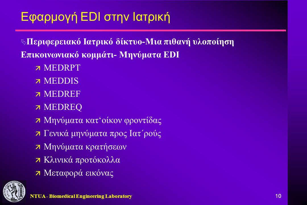 NTUA - Biomedical Engineering Laboratory 10 Εφαρμογή EDI στην Ιατρική  Περιφερειακό Ιατρικό δίκτυο-Μια πιθανή υλοποίηση Επικοινωνιακό κομμάτι- Μηνύμα