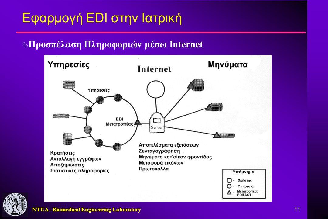 NTUA - Biomedical Engineering Laboratory 11 Εφαρμογή EDI στην Ιατρική  Προσπέλαση Πληροφοριών μέσω Internet