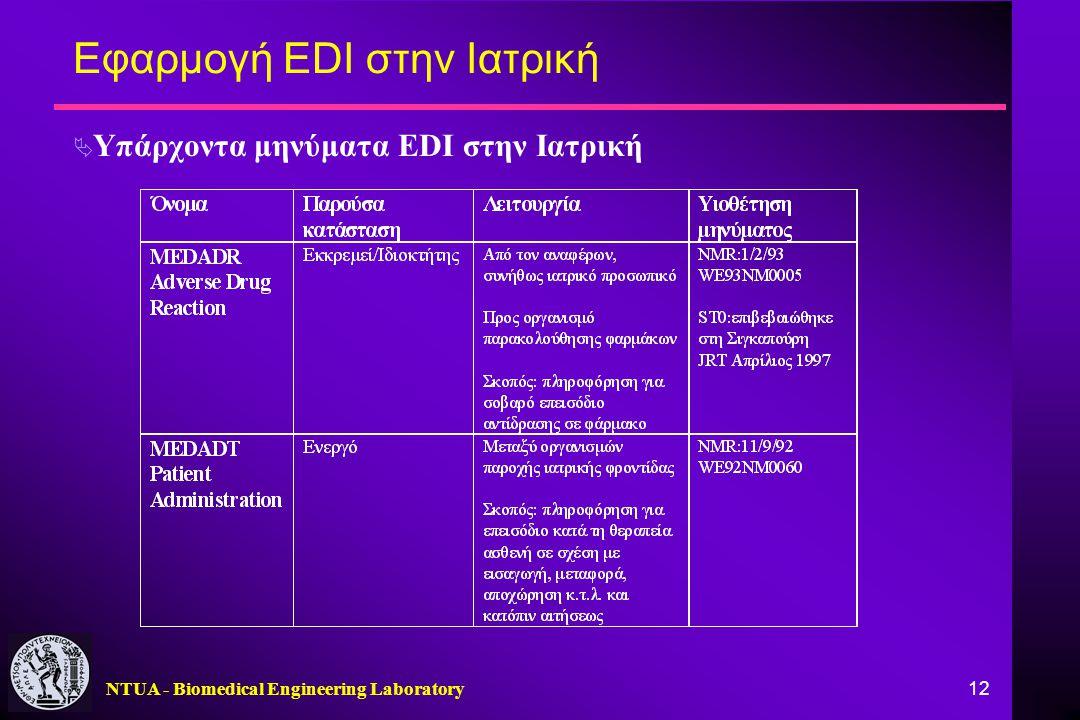NTUA - Biomedical Engineering Laboratory 12 Εφαρμογή EDI στην Ιατρική  Υπάρχοντα μηνύματα EDI στην Ιατρική