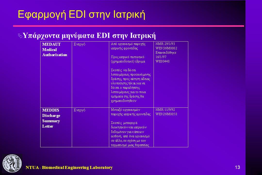 NTUA - Biomedical Engineering Laboratory 13 Εφαρμογή EDI στην Ιατρική  Υπάρχοντα μηνύματα EDI στην Ιατρική