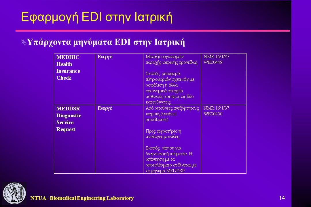 NTUA - Biomedical Engineering Laboratory 14 Εφαρμογή EDI στην Ιατρική  Υπάρχοντα μηνύματα EDI στην Ιατρική