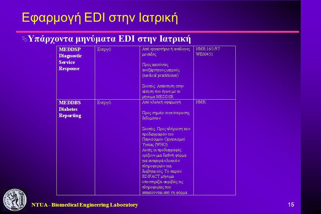 NTUA - Biomedical Engineering Laboratory 15 Εφαρμογή EDI στην Ιατρική  Υπάρχοντα μηνύματα EDI στην Ιατρική