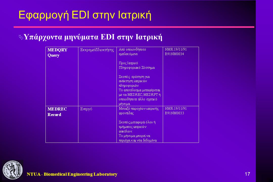 NTUA - Biomedical Engineering Laboratory 17 Εφαρμογή EDI στην Ιατρική  Υπάρχοντα μηνύματα EDI στην Ιατρική