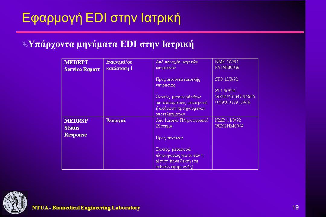NTUA - Biomedical Engineering Laboratory 19 Εφαρμογή EDI στην Ιατρική  Υπάρχοντα μηνύματα EDI στην Ιατρική