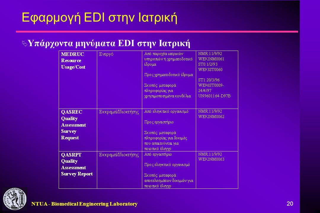 NTUA - Biomedical Engineering Laboratory 20 Εφαρμογή EDI στην Ιατρική  Υπάρχοντα μηνύματα EDI στην Ιατρική
