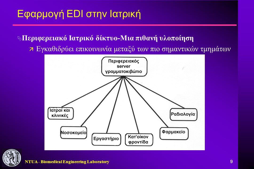 NTUA - Biomedical Engineering Laboratory 9 Εφαρμογή EDI στην Ιατρική  Περιφερειακό Ιατρικό δίκτυο-Μια πιθανή υλοποίηση ä Εγκαθιδρύει επικοινωνία μετα