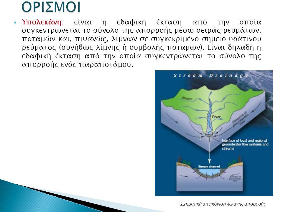 Σχηματική απεικόνιση λεκάνης απορροής  Υπολεκάνη: είναι η εδαφική έκταση από την οποία συγκεντρώνεται το σύνολο της απορροής μέσω σειράς ρευμάτων, πο