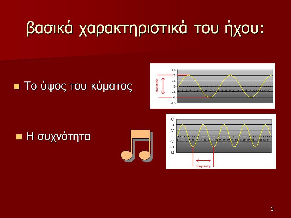 3 βασικά χαρακτηριστικά του ήχου: Το ύψος του κύματος Το ύψος του κύματος Η συχνότητα Η συχνότητα