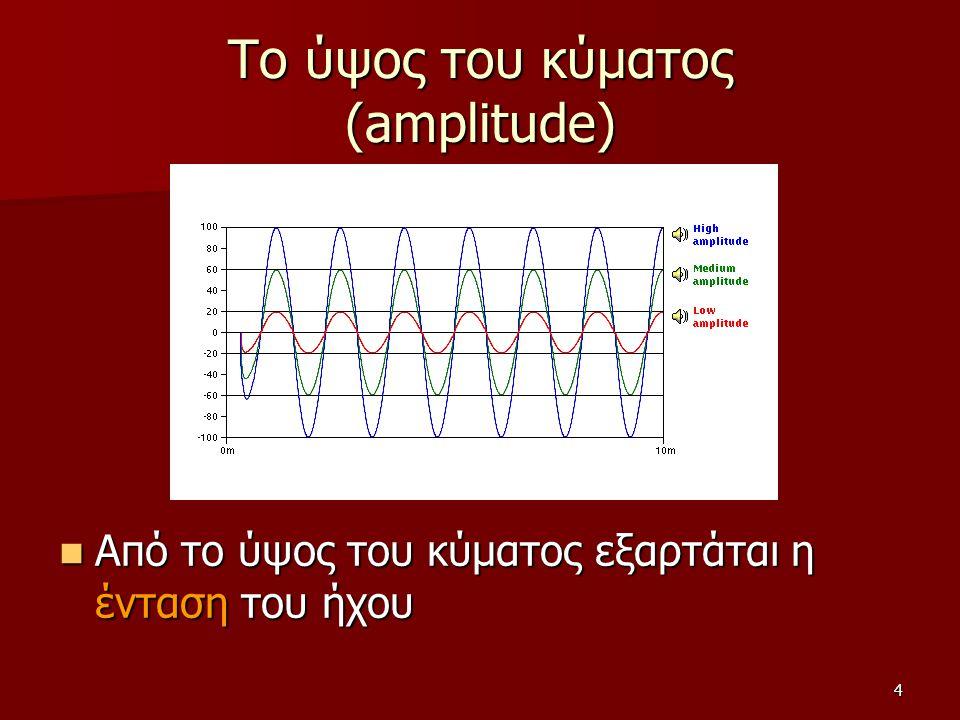 4 Το ύψος του κύματος (amplitude) Από το ύψος του κύματος εξαρτάται η ένταση του ήχου Από το ύψος του κύματος εξαρτάται η ένταση του ήχου