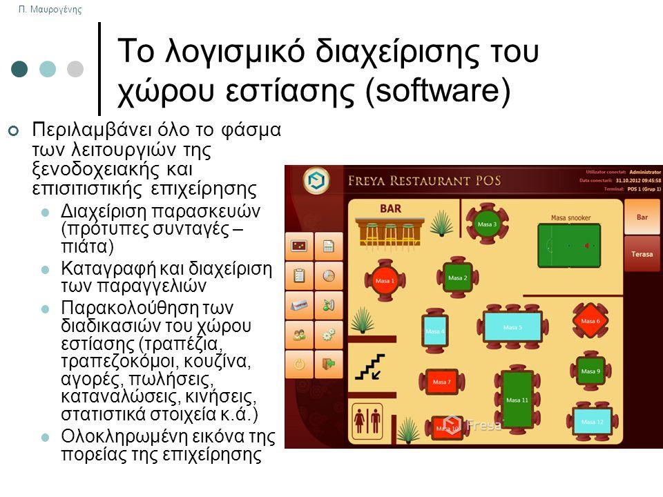 Π. Μαυρογένης Το λογισμικό διαχείρισης του χώρου εστίασης (software) Περιλαμβάνει όλο το φάσμα των λειτουργιών της ξενοδοχειακής και επισιτιστικής επι