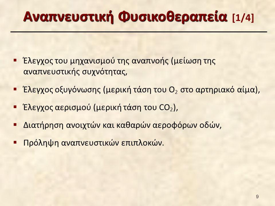 Αναπνευστική Φυσικοθεραπεία Αναπνευστική Φυσικοθεραπεία [1/4]  Έλεγχος του μηχανισμού της αναπνοής (μείωση της αναπνευστικής συχνότητας,  Έλεγχος οξυγόνωσης (μερική τάση του Ο 2 στο αρτηριακό αίμα),  Έλεγχος αερισμού (μερική τάση του CO 2 ),  Διατήρηση ανοιχτών και καθαρών αεροφόρων οδών,  Πρόληψη αναπνευστικών επιπλοκών.