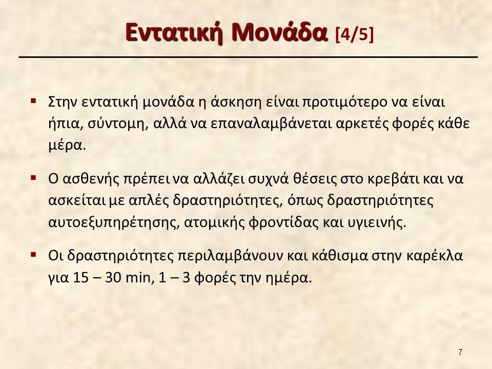Εντατική Μονάδα Εντατική Μονάδα [4/5]  Στην εντατική μονάδα η άσκηση είναι προτιμότερο να είναι ήπια, σύντομη, αλλά να επαναλαμβάνεται αρκετές φορές κάθε μέρα.