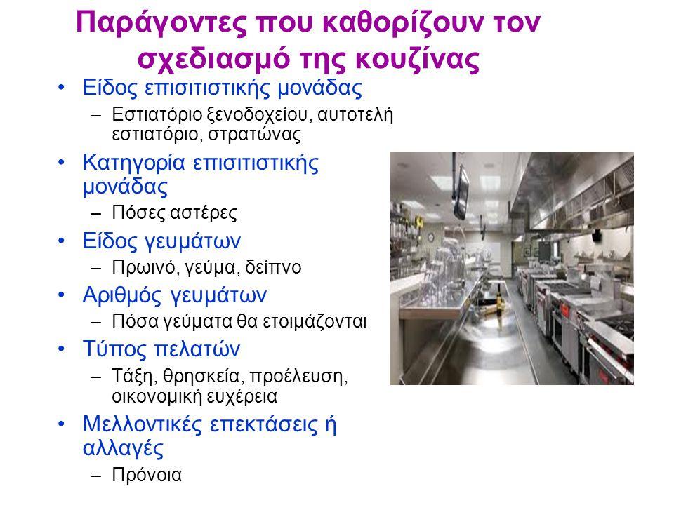 Παράγοντες που καθορίζουν τον σχεδιασμό της κουζίνας Είδος επισιτιστικής μονάδας –Εστιατόριο ξενοδοχείου, αυτοτελή εστιατόριο, στρατώνας Κατηγορία επι