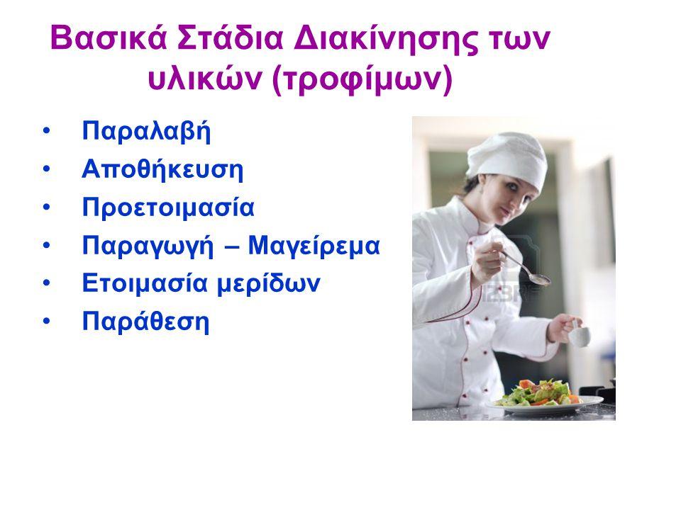 Βασικά Στάδια Διακίνησης των υλικών (τροφίμων) Παραλαβή Αποθήκευση Προετοιμασία Παραγωγή – Μαγείρεμα Ετοιμασία μερίδων Παράθεση