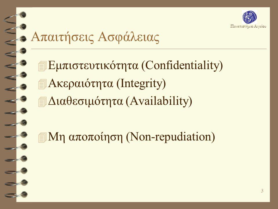 Πανεπιστήμιο Αιγαίου 3 Απαιτήσεις Ασφάλειας 4 Εμπιστευτικότητα (Confidentiality) 4 Ακεραιότητα (Integrity) 4 Διαθεσιμότητα (Availability) 4 Μη αποποίηση (Non-repudiation)
