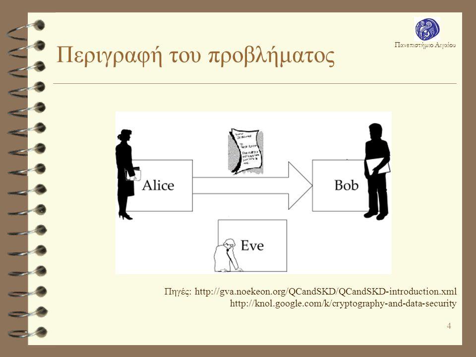 Πανεπιστήμιο Αιγαίου 4 Περιγραφή του προβλήματος Πηγές: http://gva.noekeon.org/QCandSKD/QCandSKD-introduction.xml http://knol.google.com/k/cryptography-and-data-security