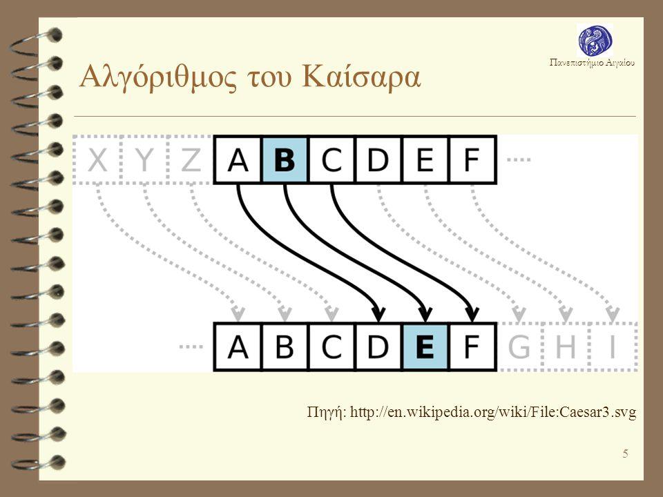 Πανεπιστήμιο Αιγαίου 5 Αλγόριθμος του Καίσαρα Πηγή: http://en.wikipedia.org/wiki/File:Caesar3.svg