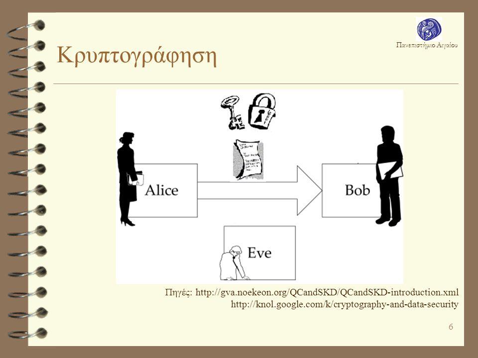 Πανεπιστήμιο Αιγαίου 6 Κρυπτογράφηση Πηγές: http://gva.noekeon.org/QCandSKD/QCandSKD-introduction.xml http://knol.google.com/k/cryptography-and-data-security