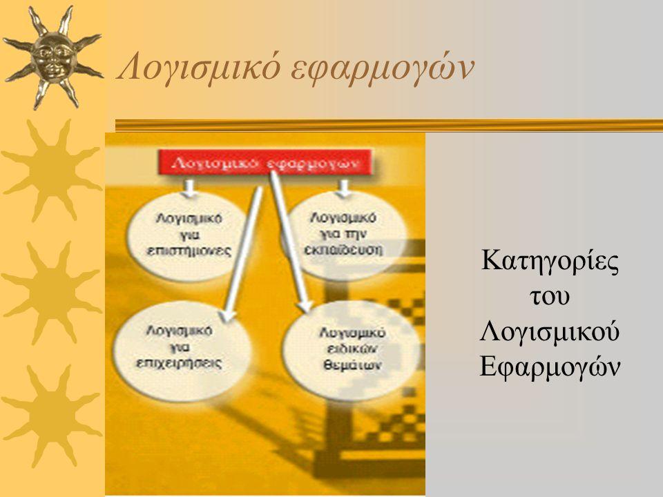 Λογισμικό εφαρμογών Κατηγορίες του Λογισμικού Εφαρμογών