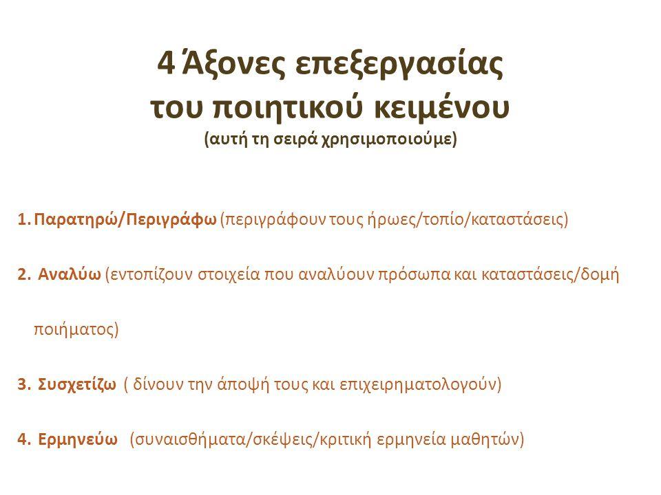4Άξονες επεξεργασίας του ποιητικού κειμένου ( αυτή τη σειρά χρησιμοποιούμε ) 1.Παρατηρώ / Περιγράφω ( περιγράφουν τους ήρωες / τοπίο / καταστάσεις ) 2