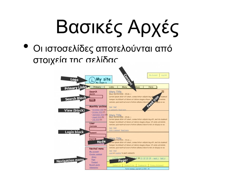 Βασικές Αρχές Οι ιστοσελίδες αποτελούνται από στοιχεία της σελίδας