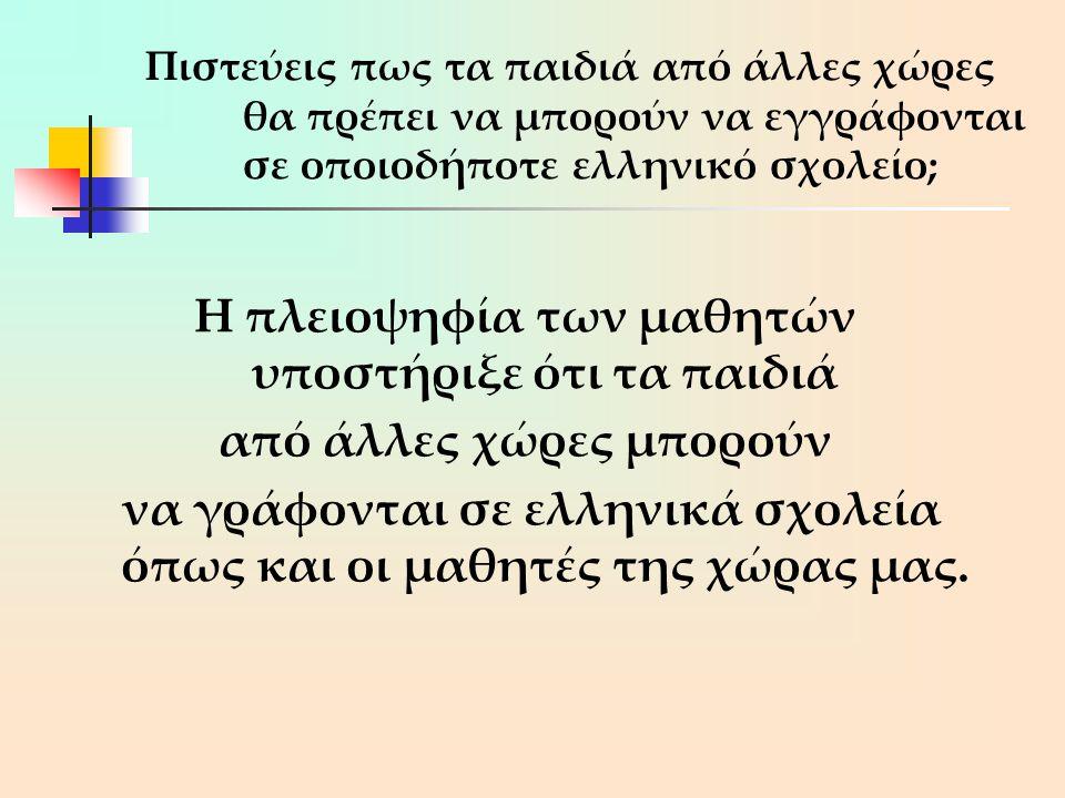 Πιστεύεις πως τα παιδιά από άλλες χώρες θα πρέπει να μπορούν να εγγράφονται σε οποιοδήποτε ελληνικό σχολείο; Η πλειοψηφία των μαθητών υποστήριξε ότι τ
