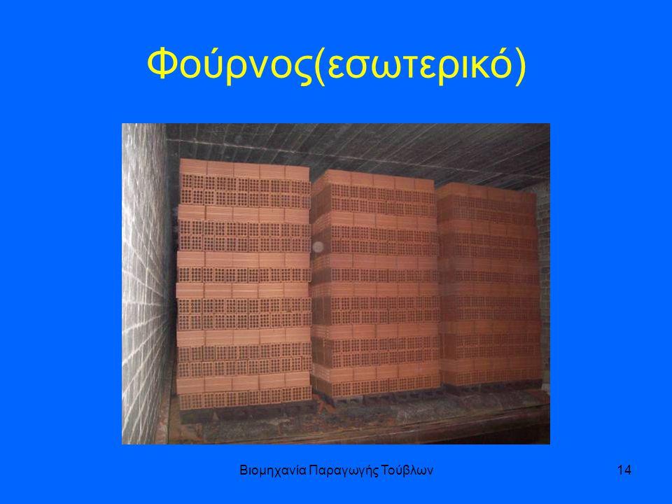 Βιομηχανία Παραγωγής Τούβλων14 Φούρνος(εσωτερικό)