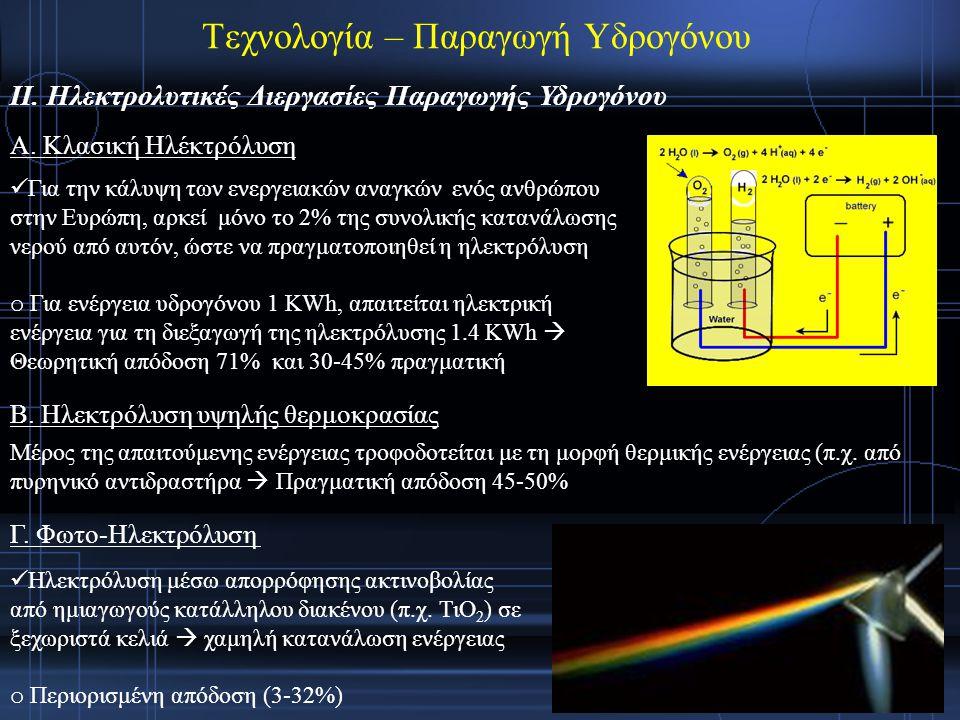 ΙΙ.Ηλεκτρολυτικές Διεργασίες Παραγωγής Υδρογόνου Α.