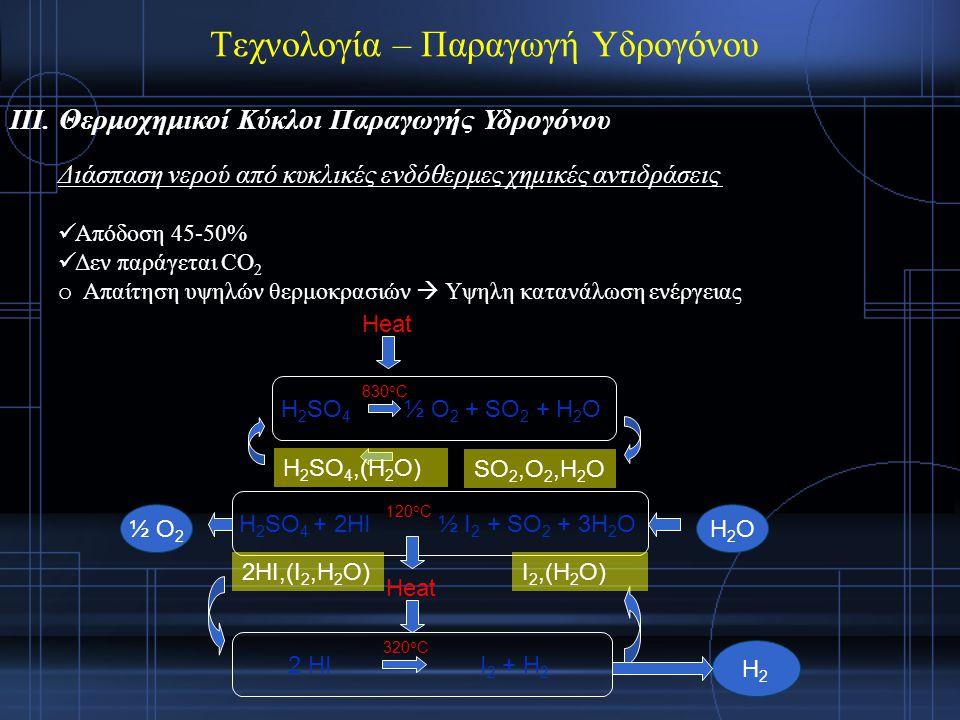 Heat H 2 SO 4 ½ O 2 + SO 2 + H 2 O 830 o C H 2 SO 4 + 2HI ½ I 2 + SO 2 + 3H 2 O 120 o C SO 2,O 2,H 2 O ½ O 2 H2OH2O 2 HI I 2 + H 2 H2H2 320 o C Heat H 2 SO 4,(H 2 O) 2HI,(I 2,H 2 O)I 2,(H 2 O) Τεχνολογία – Παραγωγή Υδρογόνου ΙΙΙ.