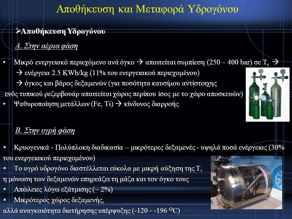 Αποθήκευση και Μεταφορά Υδρογόνου 1.