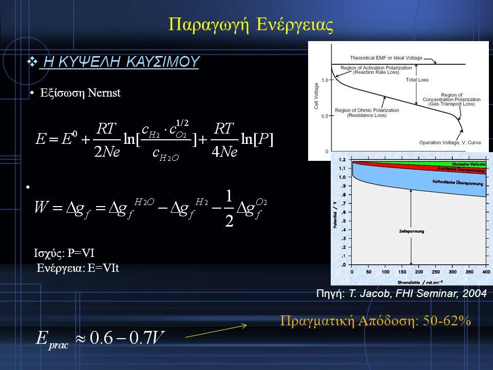 Παραγωγή Ενέργειας  Η ΚΥΨΕΛΗ ΚΑΥΣΙΜΟΥ Εξίσωση Nernst Ισχύς: P=VI Ενέργεια: E=VIt Πραγματική Απόδοση: 50-62% Πηγή: T.