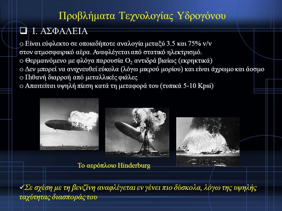 Προβλήματα Τεχνολογίας Υδρογόνου  Ι.