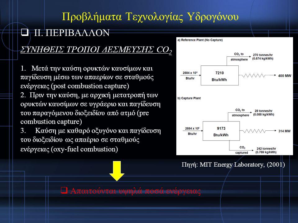 Προβλήματα Τεχνολογίας Υδρογόνου  ΙI.