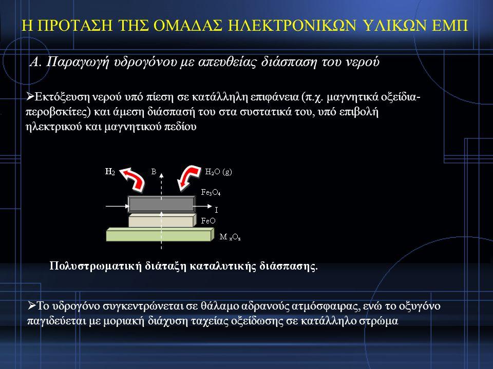 Η ΠΡΟΤΑΣΗ ΤΗΣ ΟΜΑΔΑΣ ΗΛΕΚΤΡΟΝΙΚΩΝ ΥΛΙΚΩΝ ΕΜΠ  Εκτόξευση νερού υπό πίεση σε κατάλληλη επιφάνεια (π.χ.