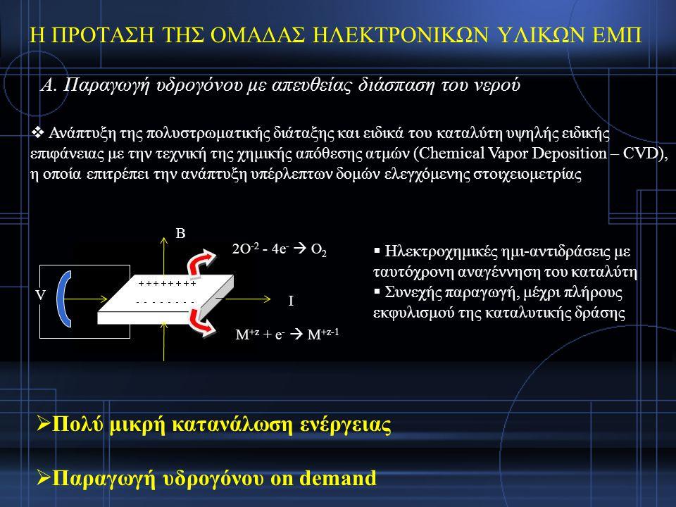 Η ΠΡΟΤΑΣΗ ΤΗΣ ΟΜΑΔΑΣ ΗΛΕΚΤΡΟΝΙΚΩΝ ΥΛΙΚΩΝ ΕΜΠ  Ανάπτυξη της πολυστρωματικής διάταξης και ειδικά του καταλύτη υψηλής ειδικής επιφάνειας με την τεχνική της χημικής απόθεσης ατμών (Chemical Vapor Deposition – CVD), η οποία επιτρέπει την ανάπτυξη υπέρλεπτων δομών ελεγχόμενης στοιχειομετρίας  Πολύ μικρή κατανάλωση ενέργειας  Παραγωγή υδρογόνου on demand Α.