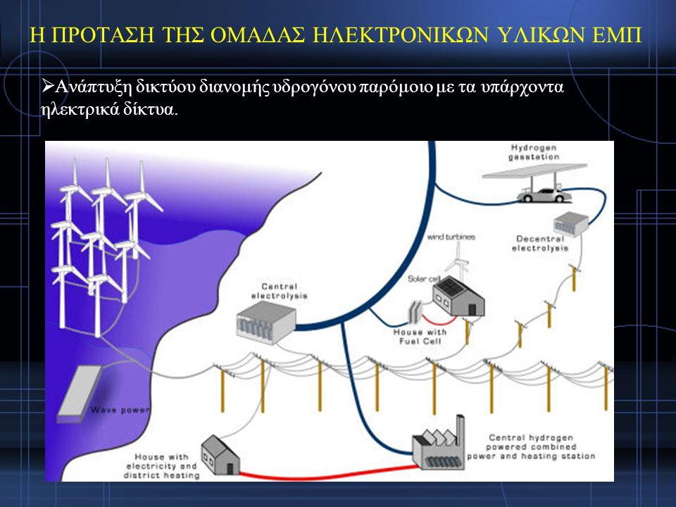  Ανάπτυξη δικτύου διανομής υδρογόνου παρόμοιο με τα υπάρχοντα ηλεκτρικά δίκτυα.