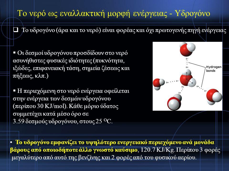 Το νερό ως εναλλακτική μορφή ενέργειας - Υδρογόνο  Το υδρογόνο (άρα και το νερό) είναι φορέας και όχι πρωτογενής πηγή ενέργειας  Οι δεσμοί υδρογόνου προσδίδουν στο νερό ασυνήθιστες φυσικές ιδιότητες (πυκνότητα, ιξώδες, επιφανειακή τάση, σημεία ζέσεως και πήξεως, κλπ.)  Η περιεχόμενη στο νερό ενέργεια οφείλεται στην ενέργεια των δεσμών υδρογόνου (περίπου 30 ΚJ/mol).
