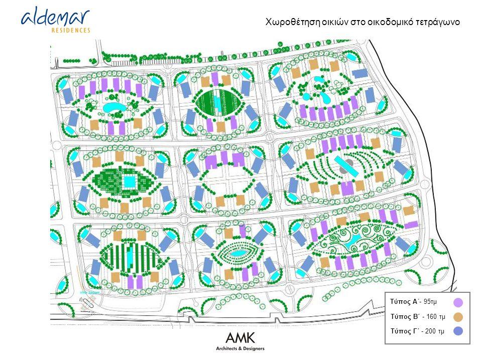 Χωροθέτηση οικιών στο οικοδομικό τετράγωνο Τύπος Β΄ - 160 τμ Τύπος Α΄- 95τμ Τύπος Γ΄ - 200 τμ