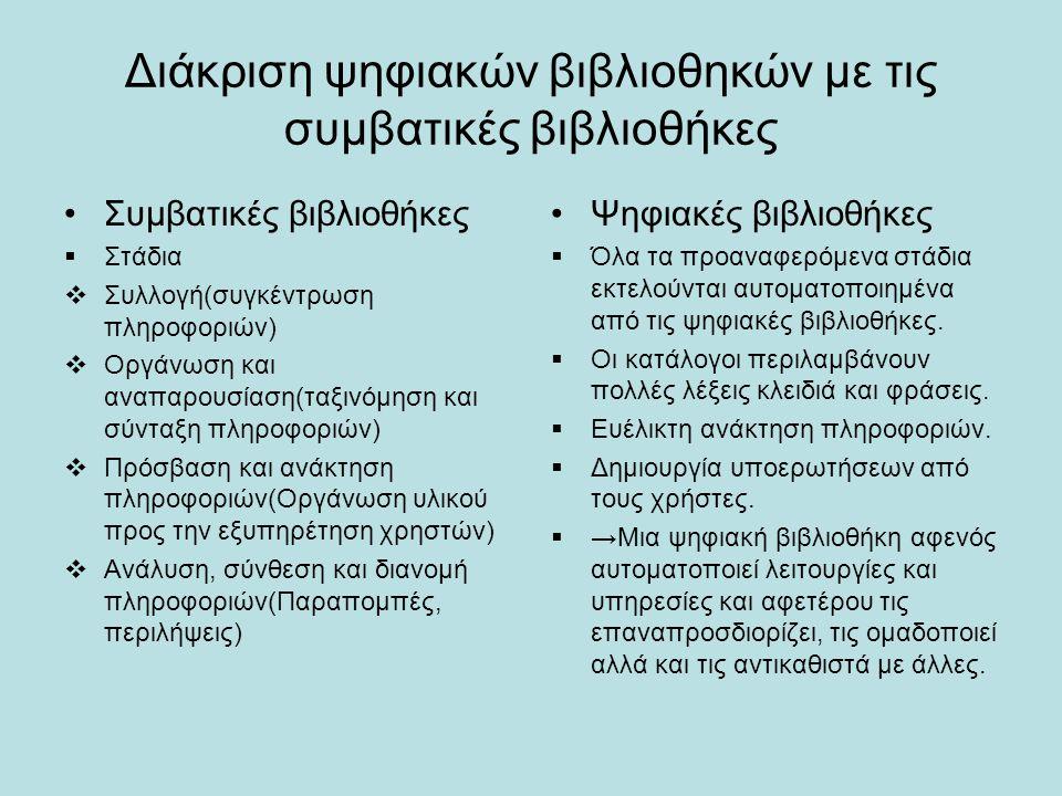 Διάκριση ψηφιακών βιβλιοθηκών με τις συμβατικές βιβλιοθήκες Συμβατικές βιβλιοθήκες  Στάδια  Συλλογή(συγκέντρωση πληροφοριών)  Οργάνωση και αναπαρουσίαση(ταξινόμηση και σύνταξη πληροφοριών)  Πρόσβαση και ανάκτηση πληροφοριών(Οργάνωση υλικού προς την εξυπηρέτηση χρηστών)  Ανάλυση, σύνθεση και διανομή πληροφοριών(Παραπομπές, περιλήψεις) Ψηφιακές βιβλιοθήκες  Όλα τα προαναφερόμενα στάδια εκτελούνται αυτοματοποιημένα από τις ψηφιακές βιβλιοθήκες.