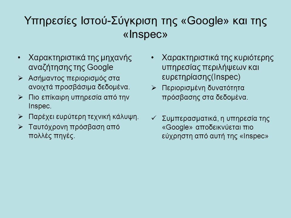 Υπηρεσίες Ιστού-Σύγκριση της «Google» και της «Inspec» Χαρακτηριστικά της μηχανής αναζήτησης της Google  Ασήμαντος περιορισμός στα ανοιχτά προσβάσιμα δεδομένα.