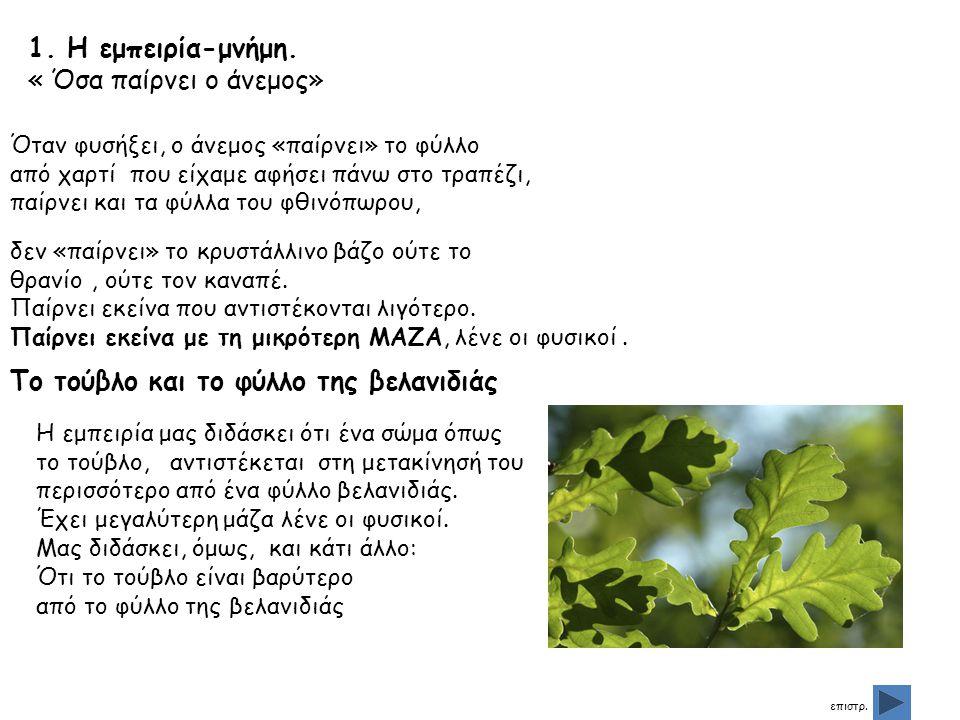 http://ylikonet.gr/profiles/blogs/3647795:BlogPost:194546?xg_source=activity http://ylikonet.gr/profiles/blogs/3647795:BlogPost:195403 Βασίλης Παππάς Εισαγωγή – Χώρος http://ylikonet.gr/group/ag/forum/topics/1 Χρόνος http://ylikonet.gr/group/ag/forum/topics/3647795:Topic:191430 Μάζα http://ylikonet.gr/group/ag/forum/topics/3647795:Topic:192303 Φυσική με πειράματα http://ylikonet.gr/group/ag/forum/topics/3647795:Topic:194688