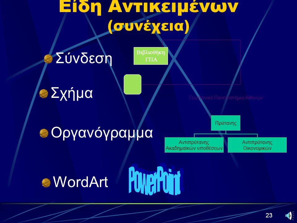 23 Είδη Αντικειμένων (συνέχεια) Σύνδεση Βιβλιοθήκη ΓΠΑ WordArt Σχήμα Οργανόγραμμα Γεωπονικό Πανεπιστήμιο Αθηνών