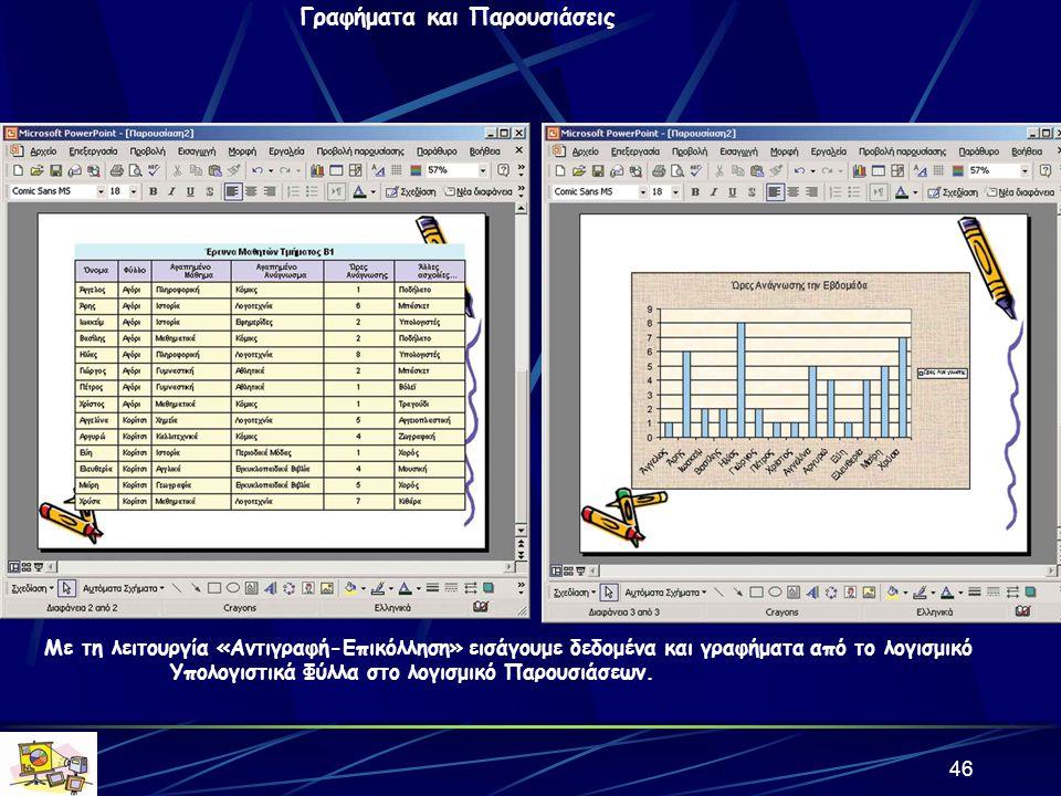45 Γραφήματα και Παρουσιάσεις Το λογισμικό παρουσιάσεων Power Point της Microsoft.