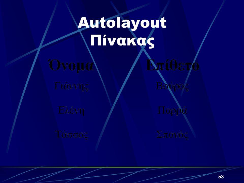 52 Autolayout δίστηλο κείμενο Γραμμή 1 Γραμμη 2 Γραμμή 3 Γραμμή 11 Γραμμη 22 Γραμμή 33