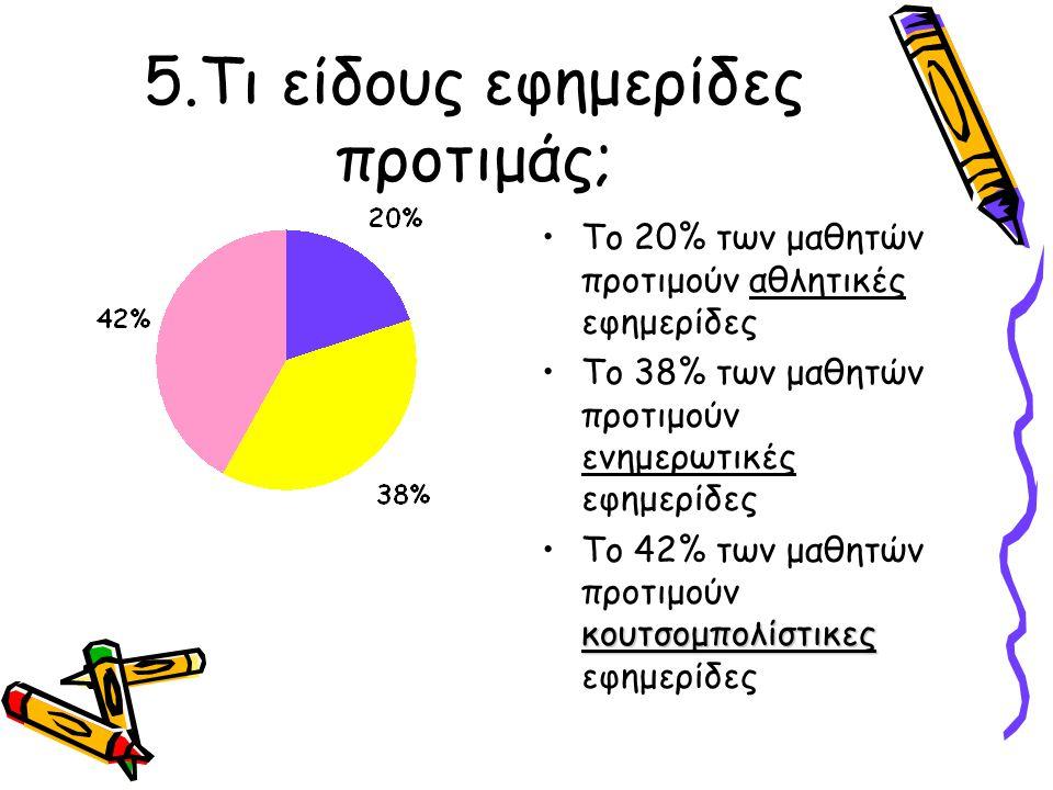 5.Τι είδους εφημερίδες προτιμάς; Το 20% των μαθητών προτιμούν αθλητικές εφημερίδες Το 38% των μαθητών προτιμούν ενημερωτικές εφημερίδες κουτσομπολίστι