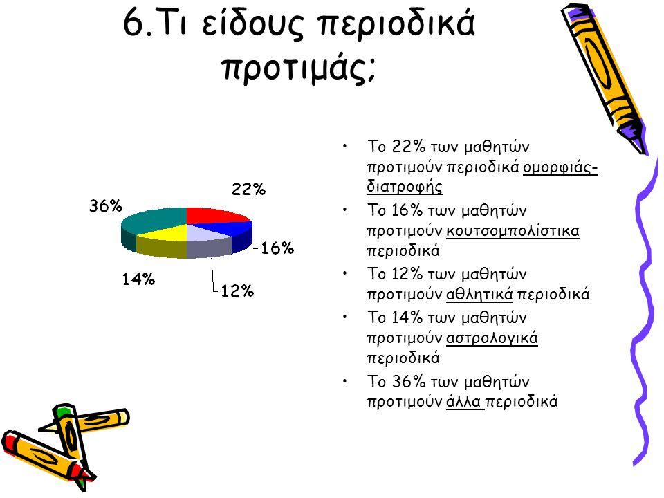6.Τι είδους περιοδικά προτιμάς; Το 22% των μαθητών προτιμούν περιοδικά ομορφιάς- διατροφής Το 16% των μαθητών προτιμούν κουτσομπολίστικα περιοδικά Το