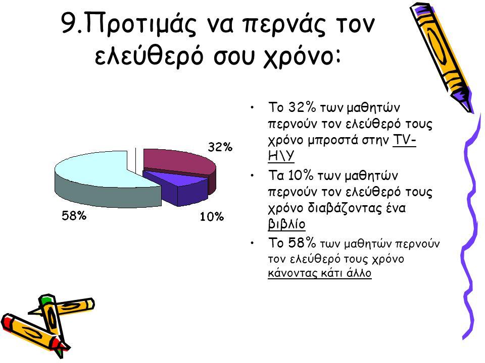 9.Προτιμάς να περνάς τον ελεύθερό σου χρόνο: Το 32% των μαθητών περνούν τον ελεύθερό τους χρόνο μπροστά στην TV- Η\Υ Τα 10% των μαθητών περνούν τον ελ