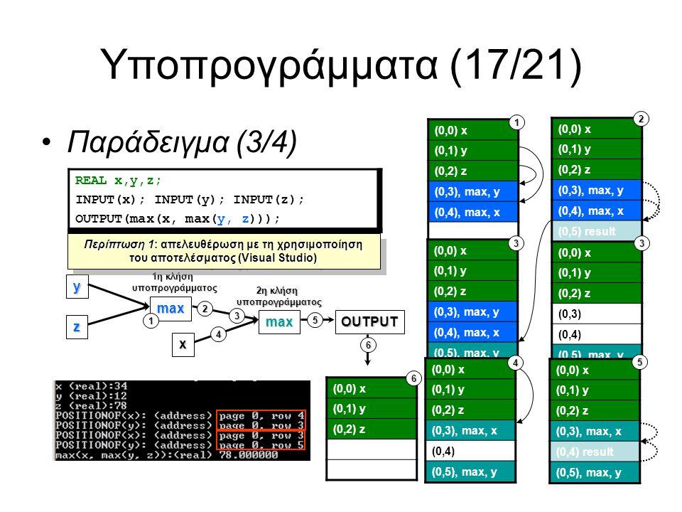 Υποπρογράμματα (17/21) Παράδειγμα (3/4) REAL x,y,z; INPUT(x); INPUT(y); INPUT(z); OUTPUT(max(x, max(y, z))); (0,0) x (0,1) y (0,2) z (0,3), max, y (0,4), max, x (0,0) x (0,1) y (0,2) z (0,3), max, y (0,4), max, x (0,5) result (0,0) x (0,1) y (0,2) z (0,3), max, y (0,4), max, x (0,5), max, y (0,0) x (0,1) y (0,2) z (0,3) (0,4) (0,5), max, y 1 2 33 (0,0) x (0,1) y (0,2) z (0,3), max, x (0,4) (0,5), max, y 4 (0,0) x (0,1) y (0,2) z (0,3), max, x (0,4) result (0,5), max, y 5 y z max max x 1η κλήση υποπρογράμματος 2η κλήση υποπρογράμματος OUTPUT 1 2 3 4 5 6 (0,0) x (0,1) y (0,2) z 6 Περίπτωση 1: απελευθέρωση με τη χρησιμοποίηση του αποτελέσματος (Visual Studio)